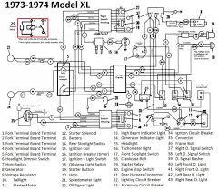 thunderheart wiring harness diagram wiring diagram simonand