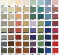 Marine Vinyl Spray Paint - sea furniture sea marine hardware fabrics foam carpet