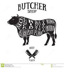 butcher shop cuts diagram rustic wood sign cow beef large c6b3821b6028a06a5e6bc9f4bab8e28d jpg