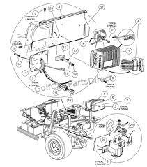 wiring diagram precedent club car lights u2013 readingrat net