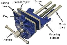 Woodworking Bench Vice Uk by What Are The Parts Of A Woodworking Vice