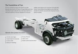 Winnebago Fifth Wheel Floor Plans Winnebago Via Class A Diesel Motorhome