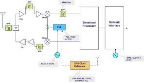 diagrams 800609 sony car audio wiring diagram u2013 diagrams800609