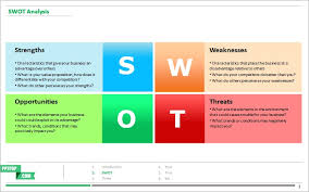 free swot analysis template powerpoint best swot analysis