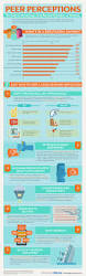 51 best social media infographics images on pinterest digital