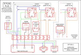 s plan plus wiring diagram with underfloor heating wiring