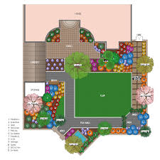 Garden Layout Designs How To Draw A Landscape Design Plan How To Use Landscape Design