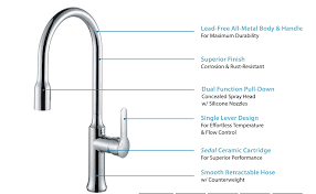 a 715 c single handle pull down kitchen faucet allora usa