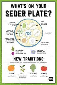 what s on a seder plate what s on a seder plate haggadot