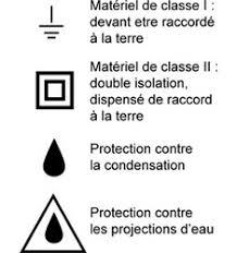 Tout Savoir Sur Les Normes électriques Françaises Norme électrique Nf C 15 100 Ooreka
