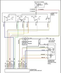 1995 jeep cherokee radio wiring diagram wiring diagram and