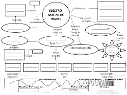 electromagnetic waves worksheet free worksheets library download