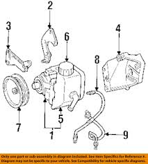 jeep power steering pump diagram jeep cj7 belt diagram u2022 sewacar co