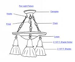 hanging ceiling light fixture parts check out https lclinic com for the best lighting fixtures and