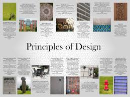 Interior Design Basics Basic Interior Design Principles Home Design