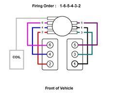 sparkplug wiring diagram triumph tr8 fixya