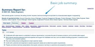Pharmacy Manager Job Description Employee Engagement Manager Job Description Resume Sample