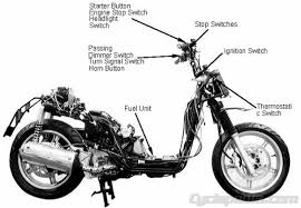 2005 kymco people 250 moto zombdrive com