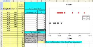 Testing Template Excel 2 Sle Tukey Test Excel Template