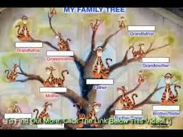 how to a family tree