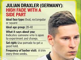 germany hair cuts ronaldo to ramsey 10 hottest haircuts of euro 2016 fashion and