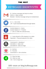 free resume builder that i can save the big list of 111 keyboard shortcuts for the most used online tools shortcuts infographic