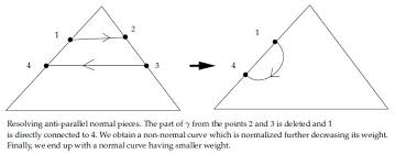 axioms free full text from normal surfaces to normal curves to