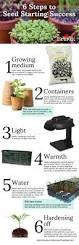 best 20 indoor gardening supplies ideas on pinterest garden