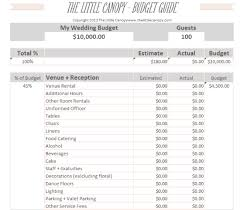 Wedding Budget The Canopy Artsy Weddings Weddings Vintage