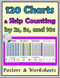 181 best math resources prek grade 6 images on pinterest