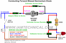 voltage across a forward biased germanium diode 1n1200c