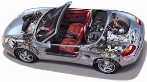 Porsche Boxster Specs - the porsche boxster type 986 history the car that saved porsche
