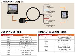 wiring diagram per color connection actisense pc opto 4 nmea 0183