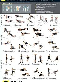 Weight Loss Workout Plan For Men At Home | at home work out plans 4 week no gym home workout plan free home