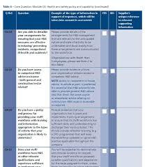 cdm regulations 2015 choosing the team pp construction safety