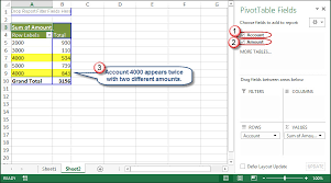 What Is A Pivot Table Excel How To Resolve Duplicate Data Within Excel Pivot Tables