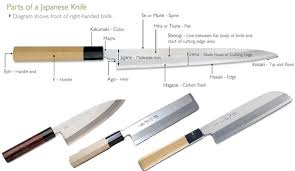 types of knives kitchen sushi and sashimi knives secrets of sushi