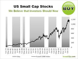 Seeking Cap 1 U S Stocks Small Cap Seeking Alpha