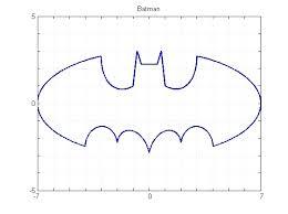 batman symbol template cake clipartsgram