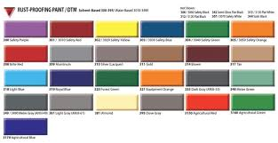color charts aervoe industries inc