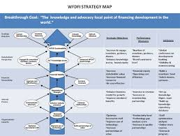 strategy map for financial organizationstrategy map examples and