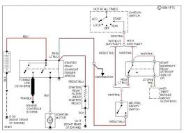 1988 lincoln town car wiring diagram for start solenoid