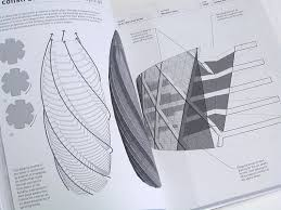 the function of ornament da ara oku bari