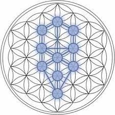 flower of crystalinks