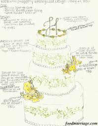 cakes archives food marriage