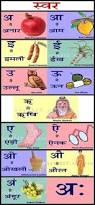 hindi colors hindi color chart ह न द र ग च र ट