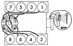 solved diagram oldsmobile 1994 88 firing order fixya