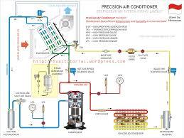 home design hvac diagrams air conditioner components diagram sle home design car