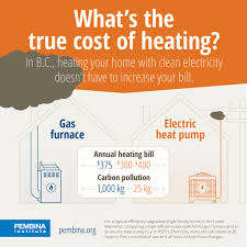 Electric Vs Gas Fireplace by Gas Vs Electricity The True Cost Of Home Heating In B C