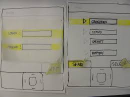 creating perfect user flows for smooth ux